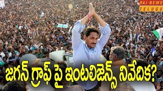 Intelligence Report on YS Jagan Popularity, Is TDP in Scare? || Party Headquarters