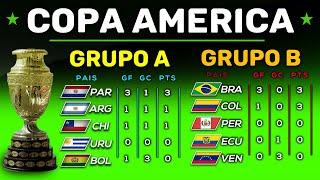 Resumen y TABLA de POSICIONES FECHA #1 - Copa America 2021 - Paraguay y Brasil lideran!!