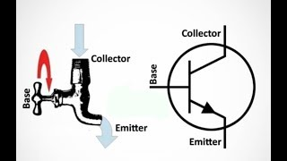 What is transistor??// How do they work// transistor full application// transistor working principle