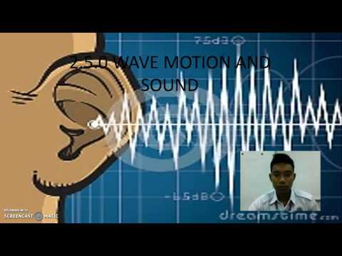 optic light and sound wave