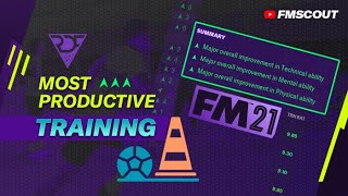 CONTROL YOUR TRAINING! 30+ Productive Schedules | FM 21 Training