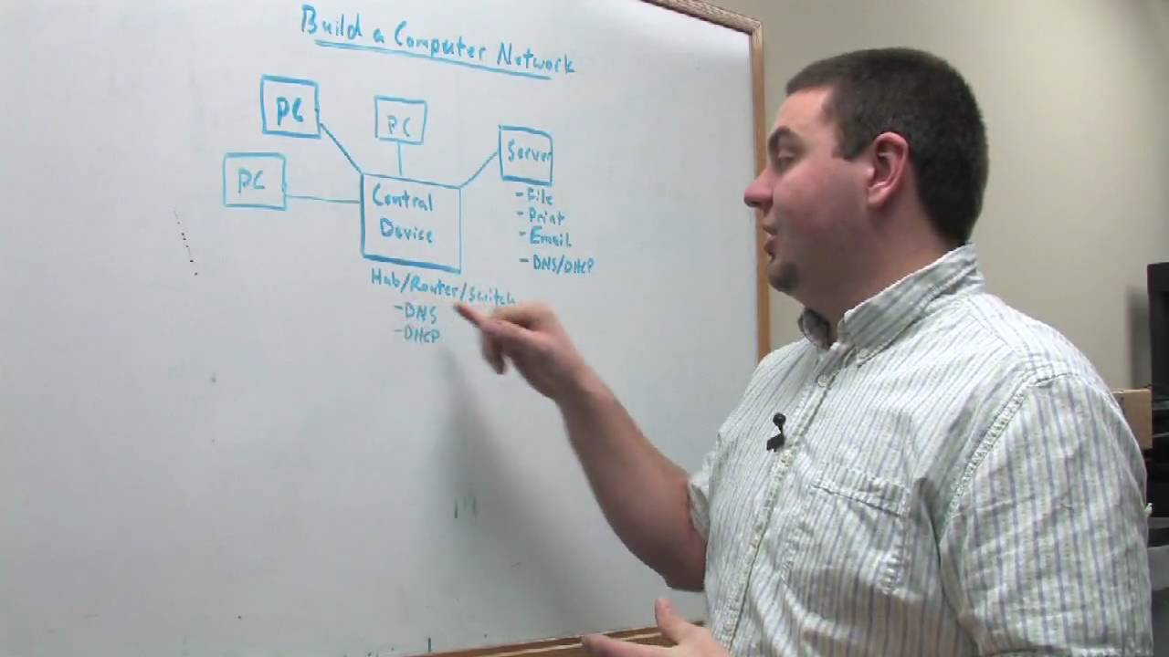 computer networking hardware how to build a computer network computer networking hardware how to build a computer network system