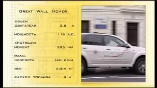 "программа ""Наши тесты"" Авто+ 2010 год Great Wall Hover"