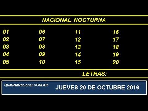 Loteria Y Quiniela Nacional Nocturna