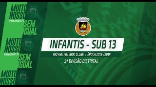 Infantis Sub 13: Inicio 2ª Divisão Distrital