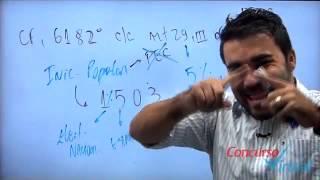Vídeo 02 - Lei Orgânica - Aulão ao vivo - Câmara RJ e TJ-RJ - Prof. Fábio Ramos