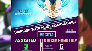 All Eliminations by Universe 7 In The Tournament of Power- Pre Dragon Ball Super Episode 112 thumbnail