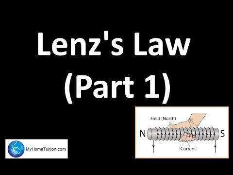 Lenz's Law   Electromagnetism