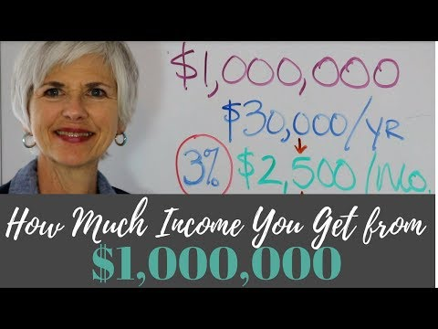 Retirement Income From $1,000,000