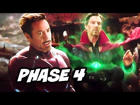 Avengers Phase 4 Doctor Strange 2 News...