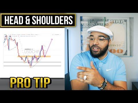 Forex Head & Shoulders Entry - Pro Tip