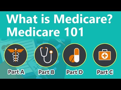 What is Medicare - Medicare