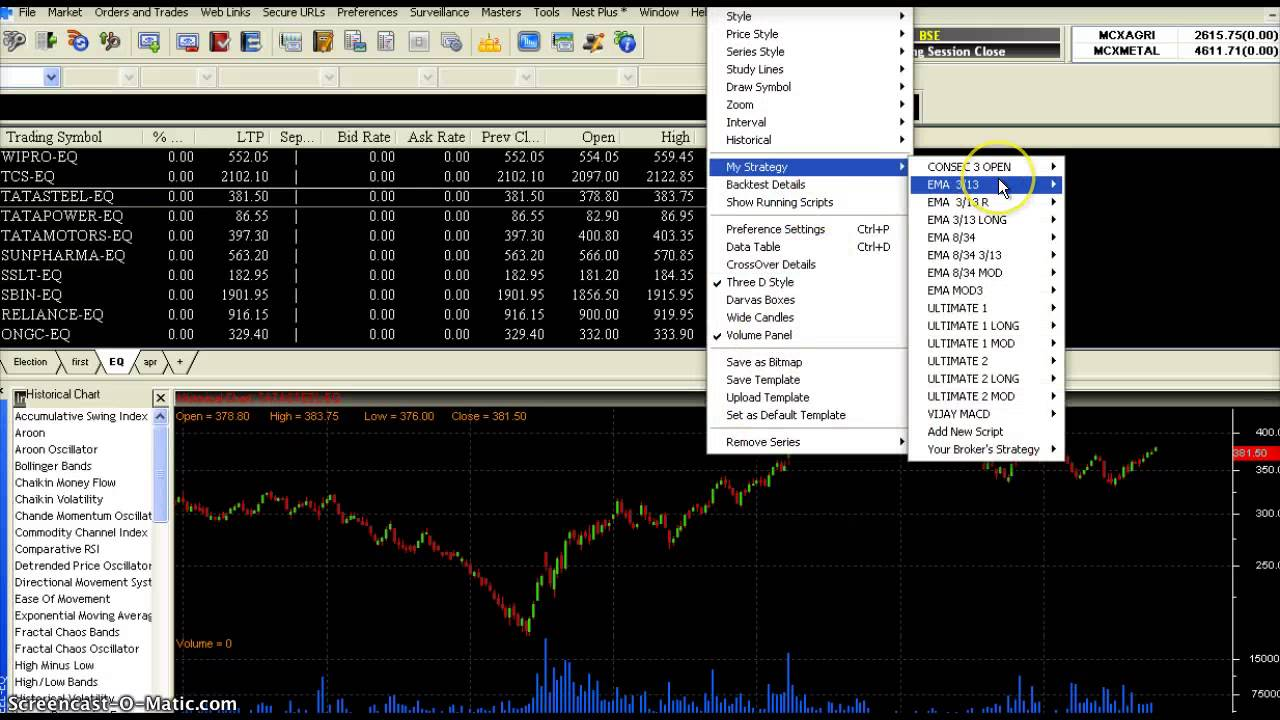 ALGO Backtesting - NEST trader