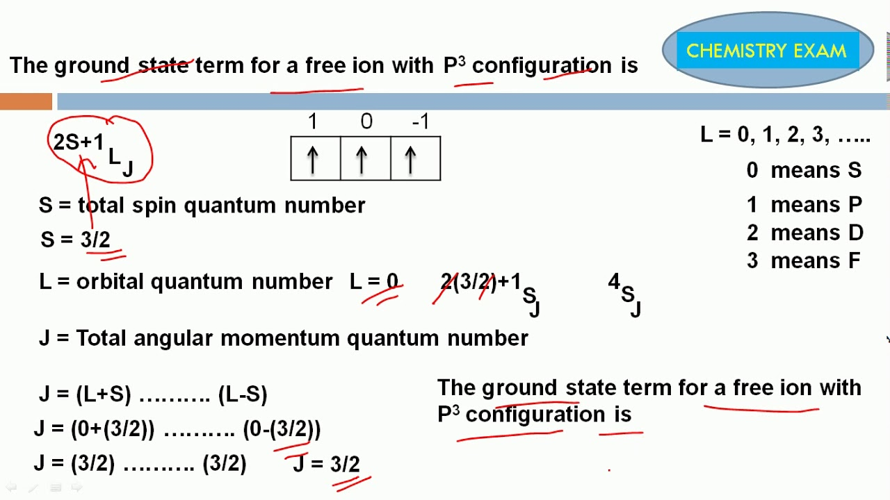 Term symbol ground state term symbol for various p electrons youtube term symbol ground state term symbol for various p electrons buycottarizona Images