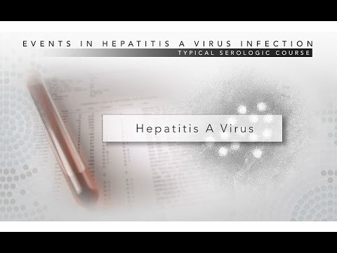 Hepatitis A: CDC Viral Hepatitis Serology Training
