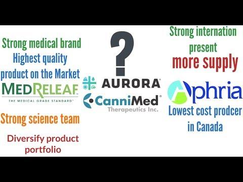 Should Aurora acquire Aphria Instead Of Medreleaf