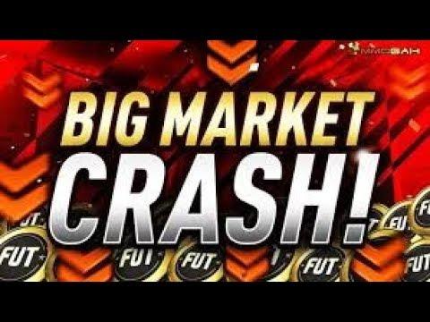The Crash Is Coming! Junk Bond Market Crash! FED  Denial, Warning Economic Collapse