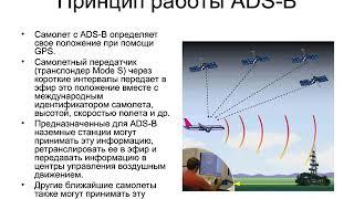 Лекция 2 9  Перспективные информационные технологии контроля воздушного пространства
