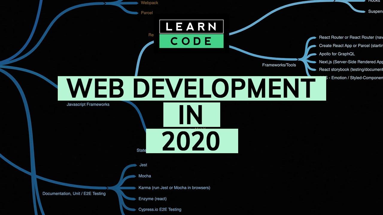 Web Development in 2020 - A complete roadmap