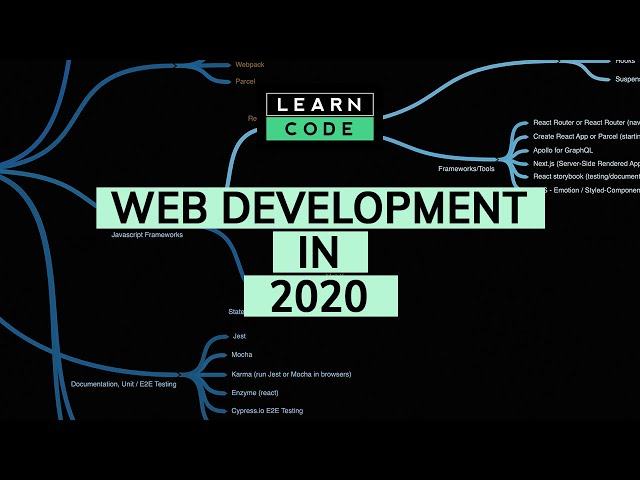 Web Development in 2020 - A complete roadmap