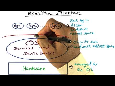 Monolithic Structure - Georgia Tech - Advanced Operating Systems
