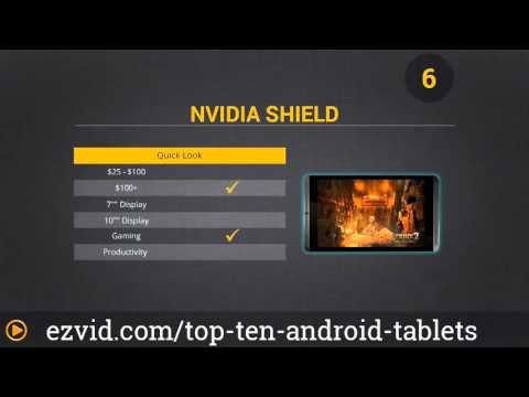 Top Ten Android Tablets 2015   Best Tablet Review