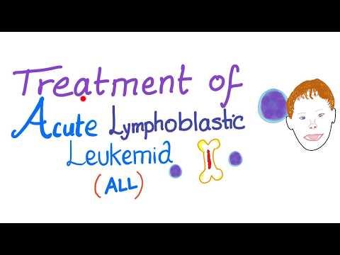 Treatment Of Acute Lymphoblastic Leukemia (ALL)