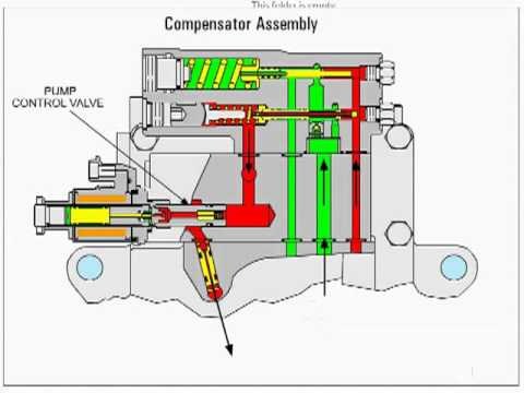 3116 Cat Engine Parts Diagram Cat Heui Fuel System 06 Youtube