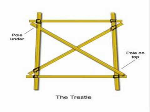 Scout Pioneering Trestle frame