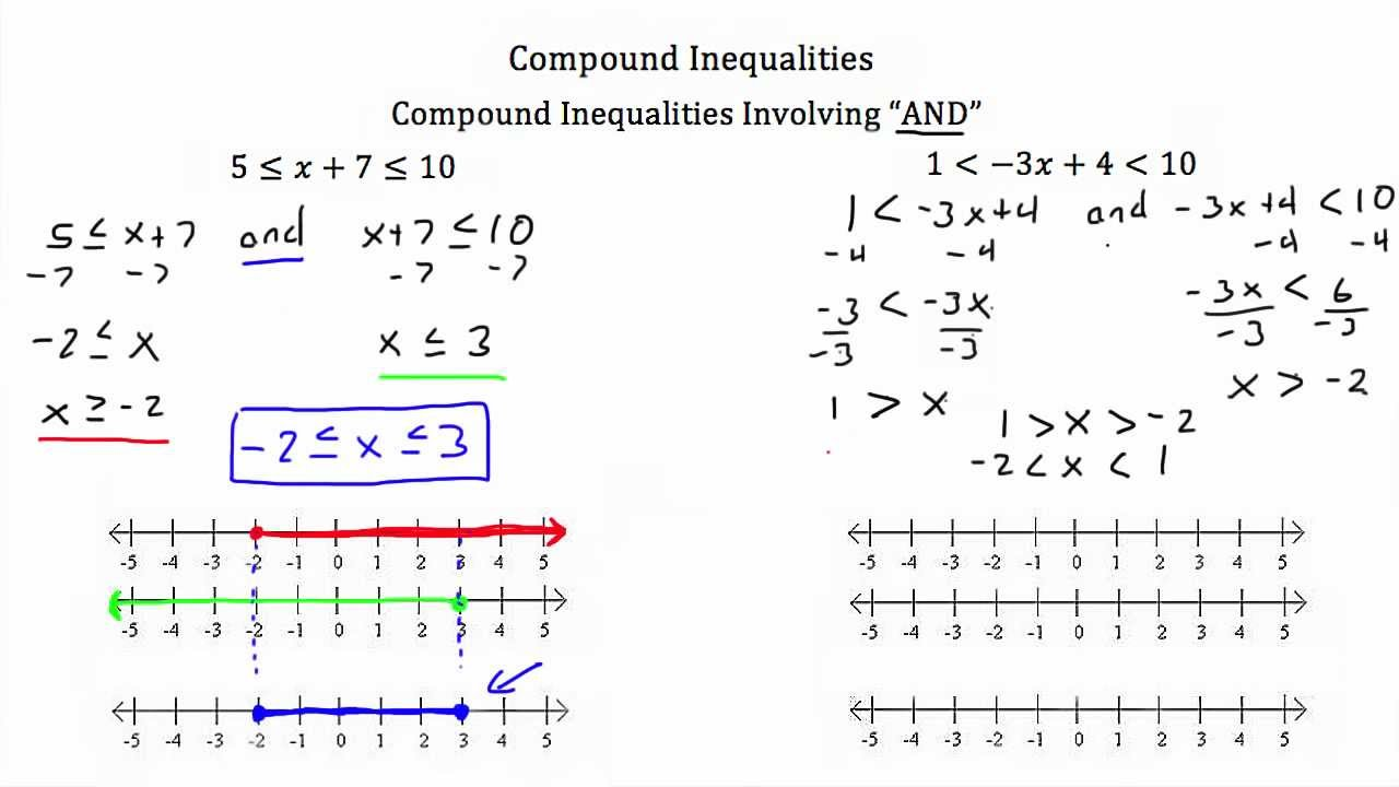 Solving Compound Inequalities-Textbook Tactics - YouTube