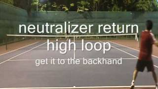 Textbook Singles:  Lesson:  Attacking the Backhand