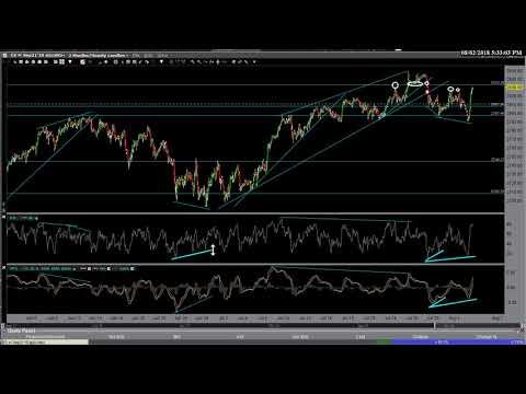 Stock Market Wrap of 8-2-18
