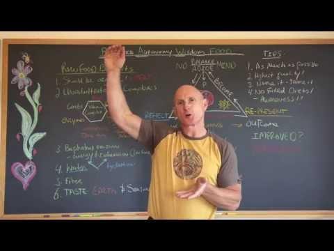 Resource Autonomy Wisdom Food (RAW)