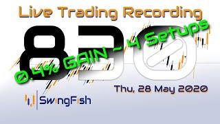 [Thu, 28 May +0.313%]