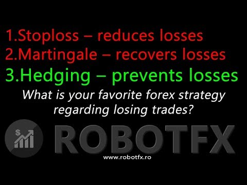 HEDGE EXPERT ADVISOR for MetaTrader (RobotFX Auto Recovery V
