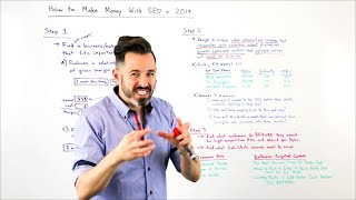 How to Make Money with SEO in 2019 - Whiteboard Friday