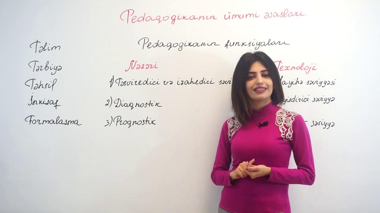 Kurikulum Ders 1. Guler Huseynova. B.P.A
