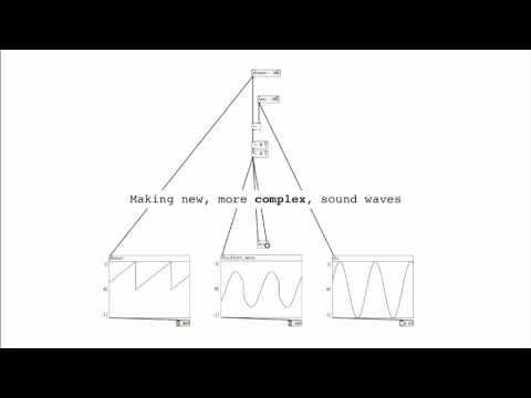 PdTutorials - Audio Operators [intro]
