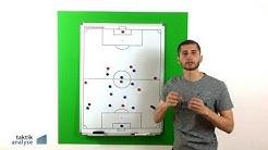 Fußball Taktik - Position Zehner 10er (Kurzvideo)