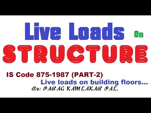 Different Types Of Live Load On Structure From IS 875-1987 (PART-2)