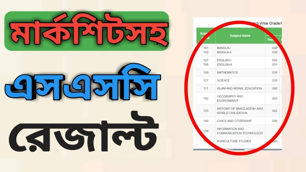 How To Get SSC Exam Result 2019 With Marksheet | SSC Result 2019 Marksheet  Online