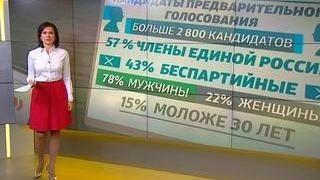 Право выбора: зачем нужно всероссийское предварительное голосование