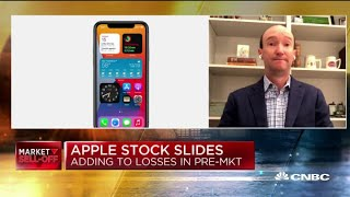 Apple's stock slide is a natural consolidation: Analyst