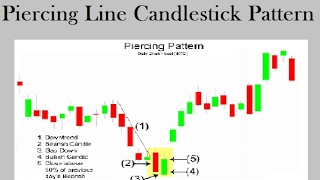 Piercing Line Candlestick Pattern - Reversal Candlestick Patterns Every Forex Trader Needs To Know