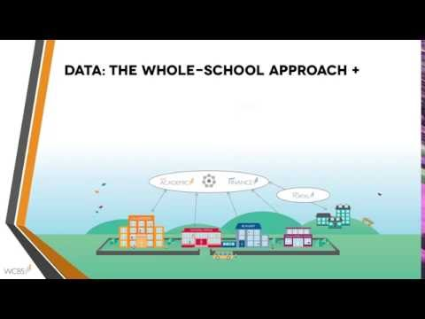 COBIS Webinar: Unlocking the Potential of Centralised Data Management - With WCBS