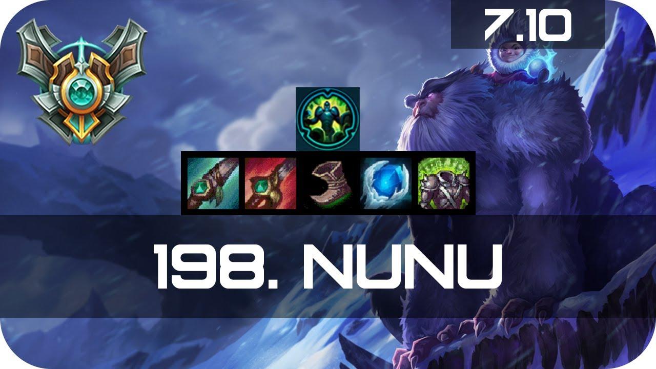 Nunu Build Guide