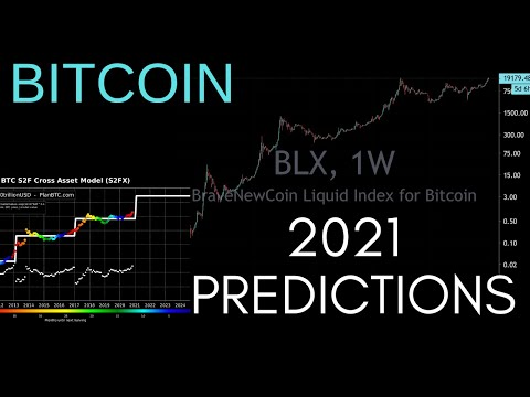 What Price Will I Sell MY Bitcoin During Bull Market Peak