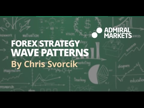 Forex Strategy: Wave Patterns