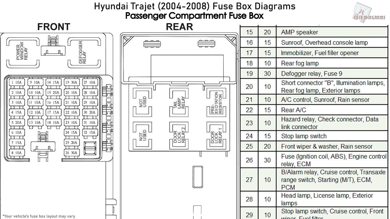 08 charger fuse box wrg 1178 08 hyundai sonata fuse box 96a 9p www joma world de  wrg 1178 08 hyundai sonata fuse box