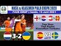 Hasil Piala Eropa 2020 Tadi Malam ~ Belanda vs Ukraina ~ Inggris vs Kroasia ~ UEFA EURO 2021